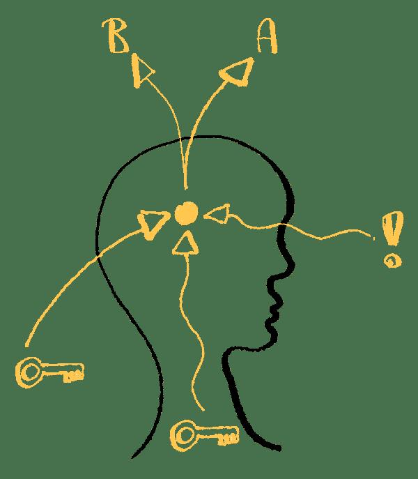 Unterbewusste Prozesse
